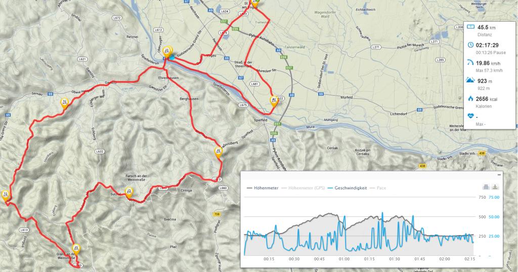 Sankt Veit/Vogau - Steinbach - Wurzenberg - Glazer Graben - Glanzer Höhenstrasse -